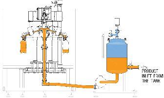 HEMF series (oil)