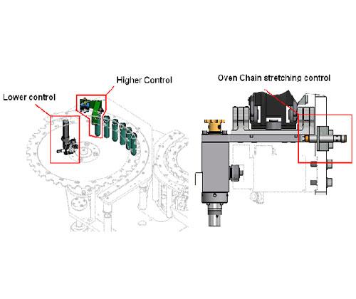 ZF010100 - Controles funcionais da máquina