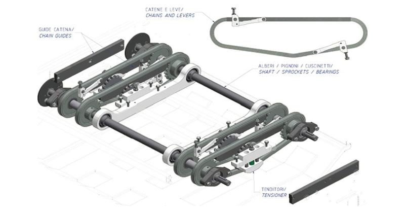 MT500050 - Kit de revisão separadora
