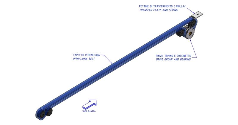 MT500052 - Kit de revisão das correias de separação
