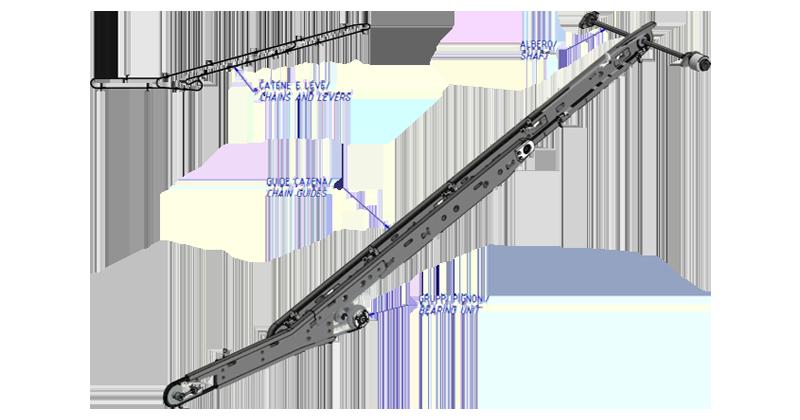 MT500053 - Kit de revisão de levantadores de cartão para máquina de linha única
