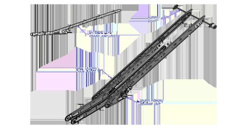 MT500054 - Kit de revisão de levantadores de cartão para máquina de duas linhas