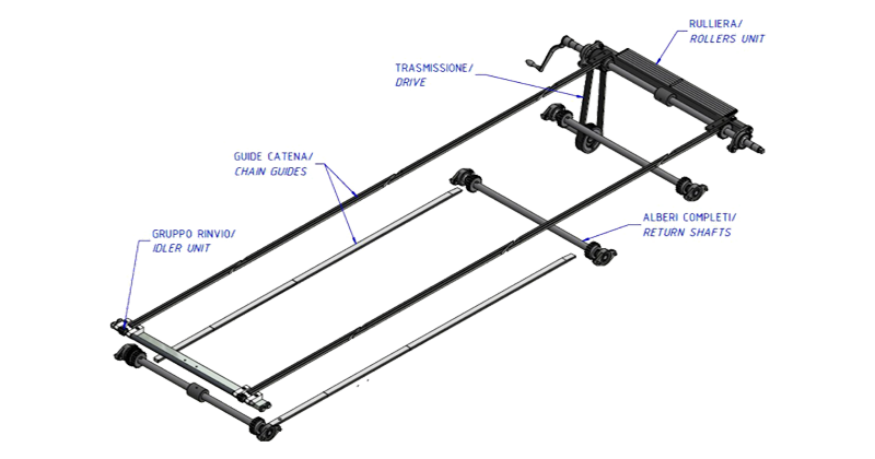 MT500062 – Kit de modelo de forno modelo ST2000