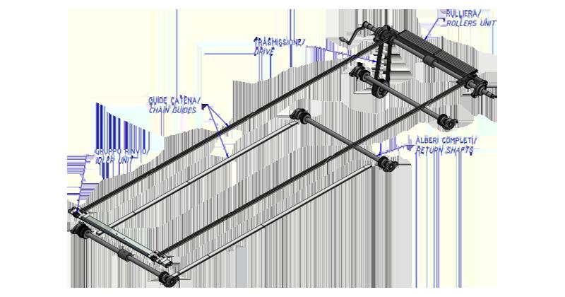 MT500063 – Kit de modelo de forno modelo ST3000